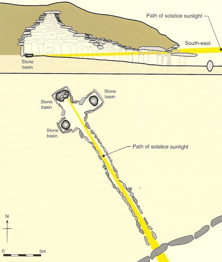 Newgrange And The Winter Solstice Irish Archaeology